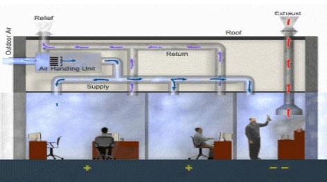 Mas Gasair Systems -------- PSA Nitrogen Gas Generator, PSA Oxygen Gas
