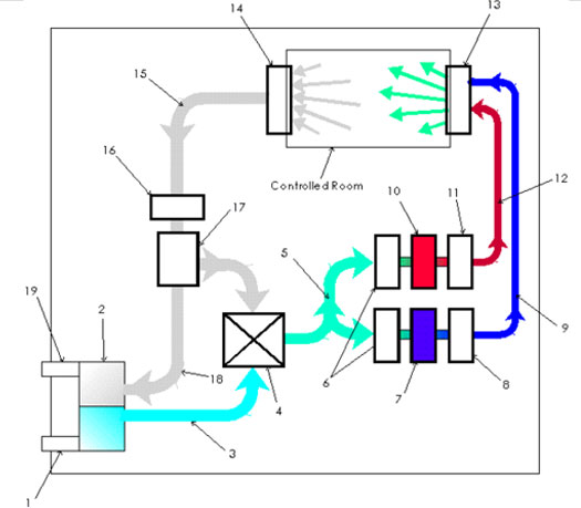 Rtu Hvac Diagram | Wiring Diagram
